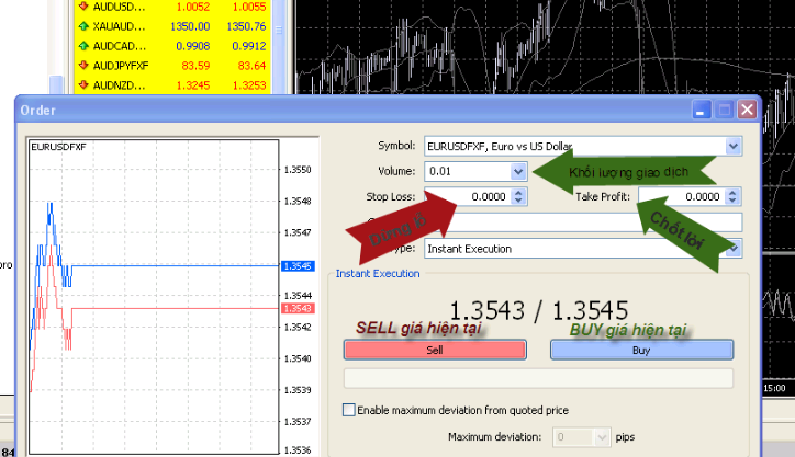 trade demo forex account