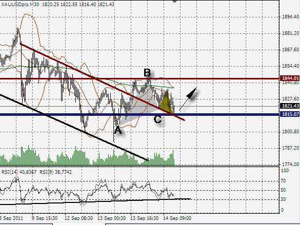 San giao dich forex fpt