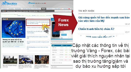 choi vang - forex theo tin