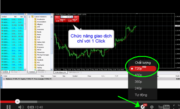 forex - video